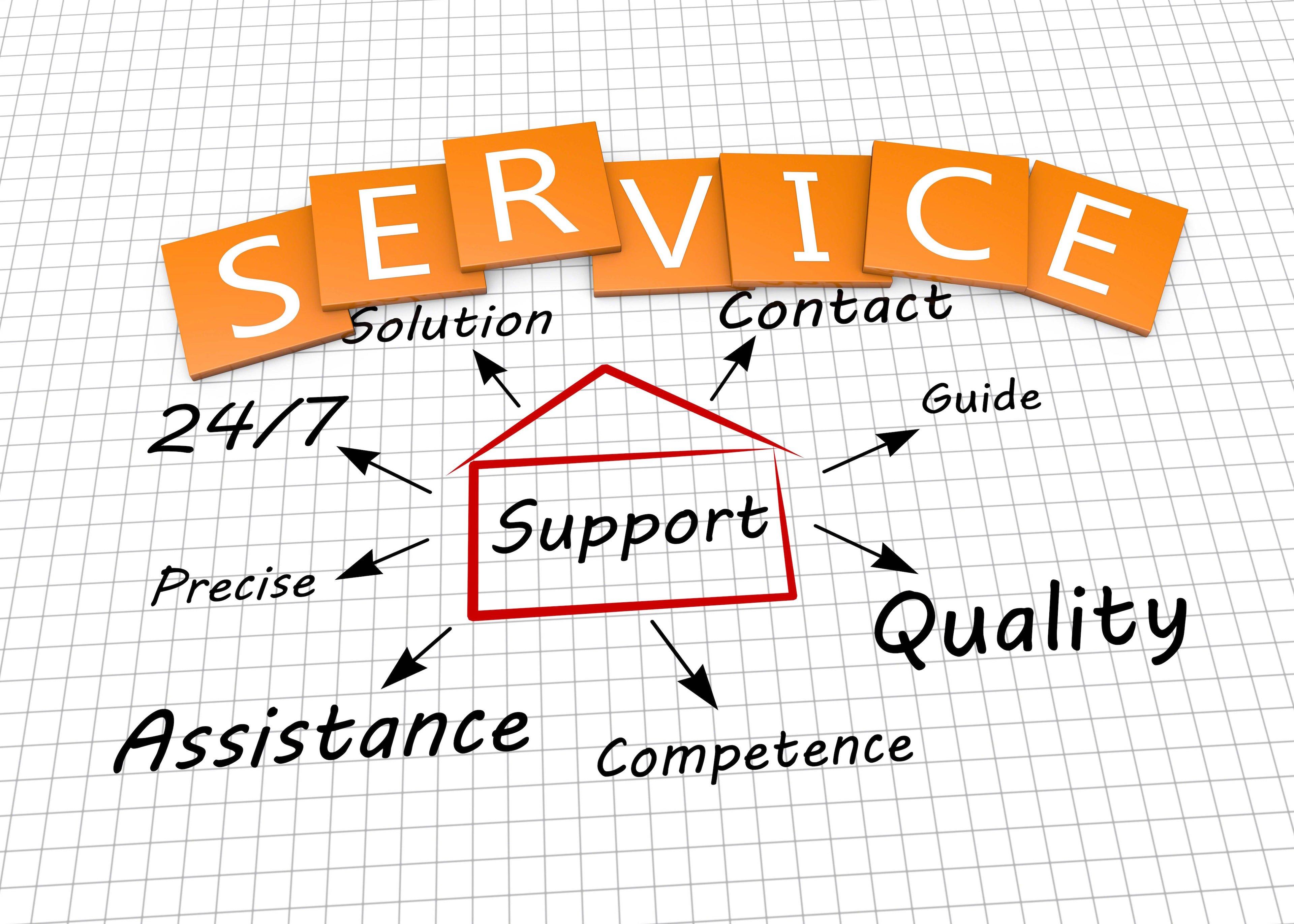 SERVICE CONCEPTS MERCHANDISE MARKETING